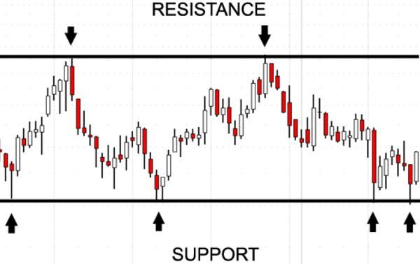 supporti e resistenze