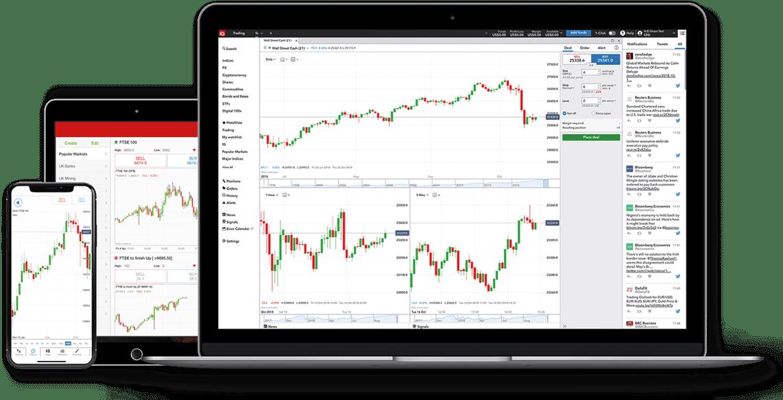migliori piattaforme di trading