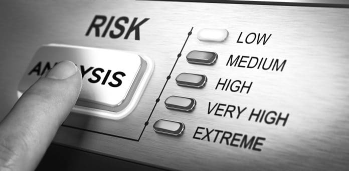 risk on risk off